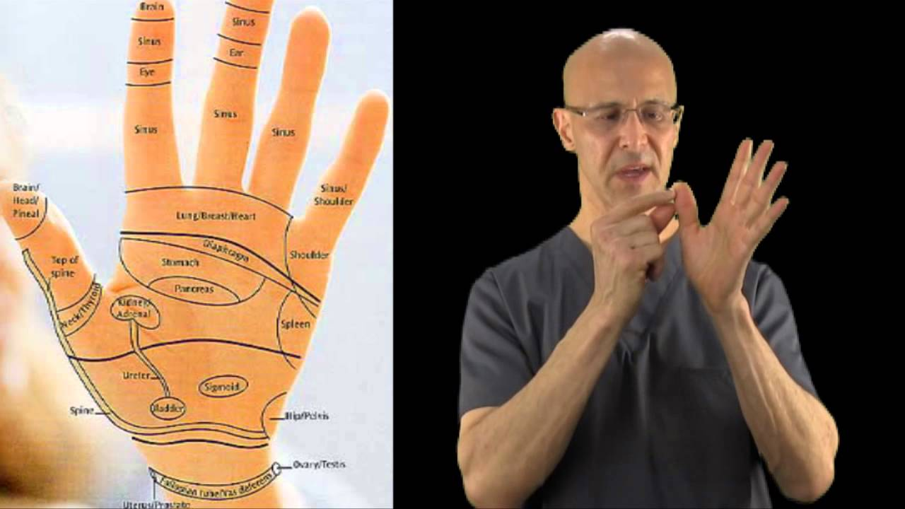 Cure Neck & Back Pain With Hand Reflexology - Dr Mandell ...