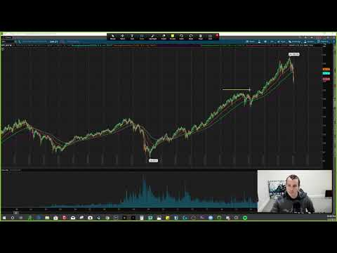 Stock Market Crash 2019 Technical Analysis Mp3