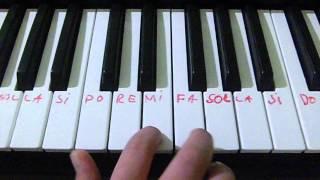 Org ile Yeni Yıl Şarkısı Çalınışı Ve Notaları
