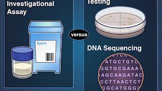 Evaluating a Drug-Susceptibility Test for TB
