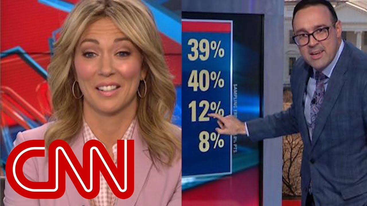 CNN anchor on Mike Pence poll: How is that possible?