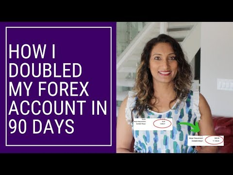 How I Doubled My Forex Account In 90 Days | Forex Success Story |Forex Trading Strategy