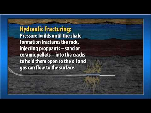 Shale Oil Animation short