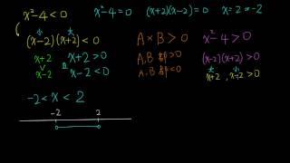2-4A觀念02一元二次不等式-可以因式分解時