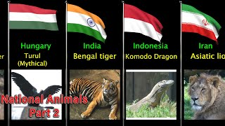 National Animals of all  Countries  Part 2