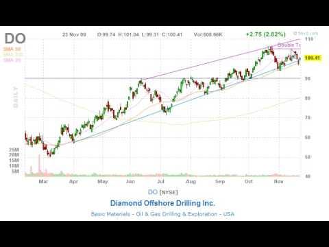 MS confirms dividend cut New