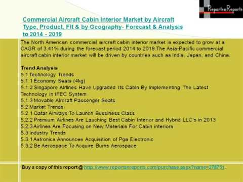 Commercial Aircraft Cabin Interior Market Forecast 2019