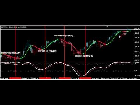 Стратегии с hma на форекс манимейкер биткоин
