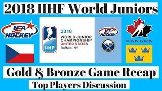2018 World Juniors Finals Recap & Top Players Discussion