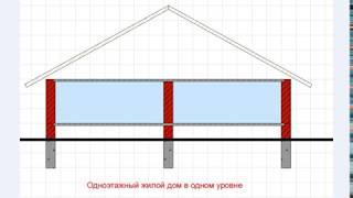 Архитектура и Конструкции дома. Просто о сложном. Урок 1