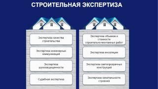Презентация ИНДЕКС строительная экспертиза и обследование зданий(, 2016-06-02T13:58:23.000Z)
