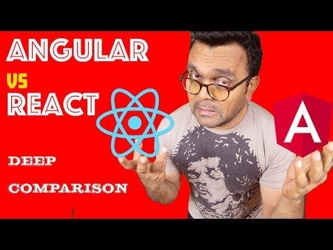Angular vs React  javaScript frameworks comparison on speed, syntax, testing, tooling