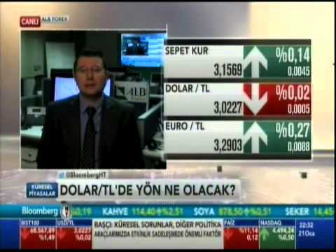 Alb Forex Araştırma Uzmanı Onur Altın Dolartl Yorumları Bloomberg