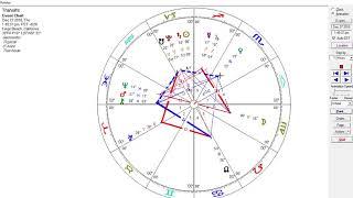 Astrology Dec 26 2018 - Jan 1 2019