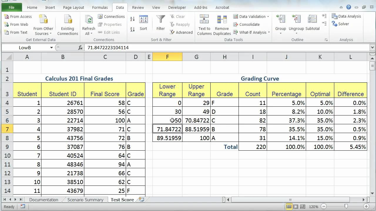 Excel 2010 - Using the Solver - YouTube