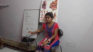 What is the cause and symptoms of gas, acidity,  constipation,  IBD,  piles,  Abdominal pain??