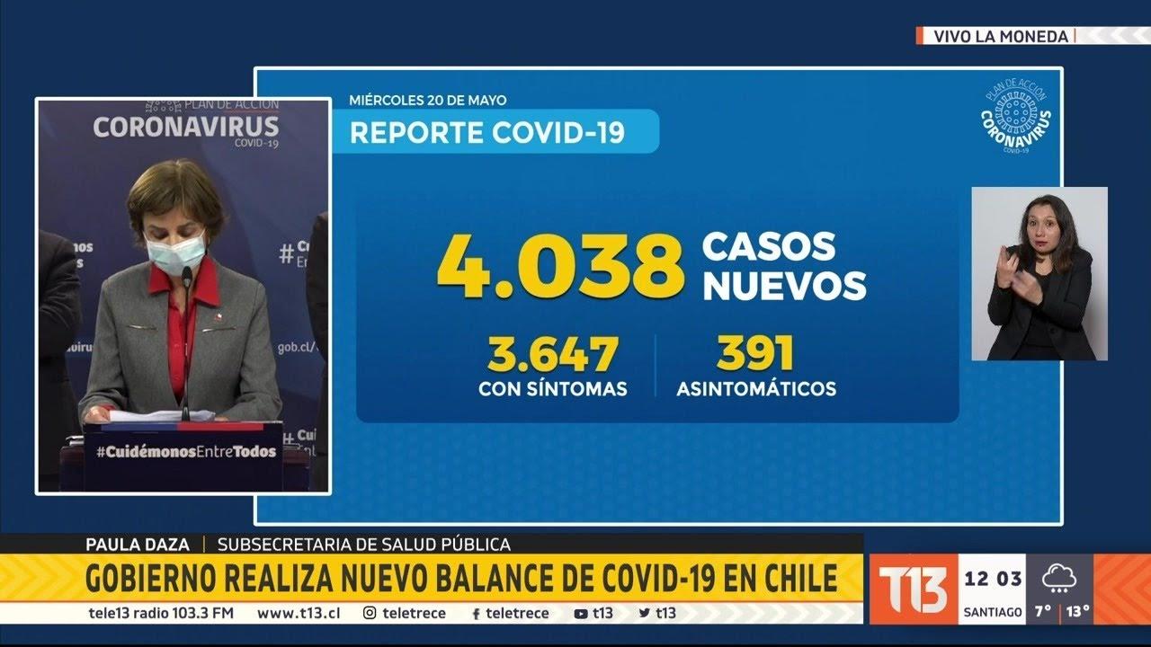 Coronavirus en Chile: balance oficial 20 de mayo