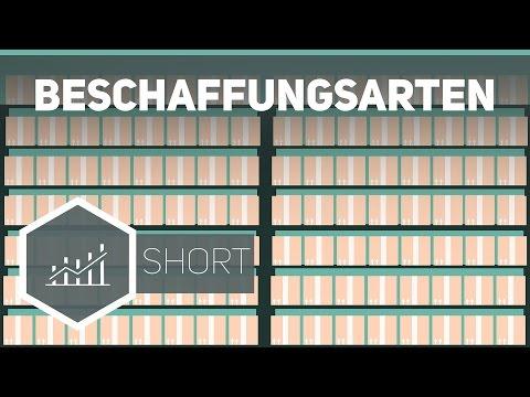 Beschaffungsarten - Grundbegriffe Der Wirtschaft ● Gehe Auf SIMPLECLUB.DE/GO & Werde #EinserSchüler