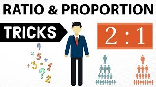 Ratio and Proportion Tricks for Bank Exams & SSC Set 1 - IBPS PO/Clerk/SBI/Railways Loco Pilot/CSAT