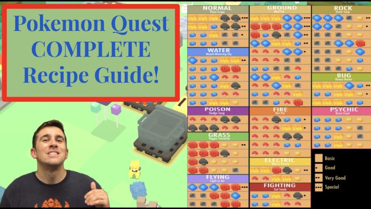 Pokemon Quest Rezepte