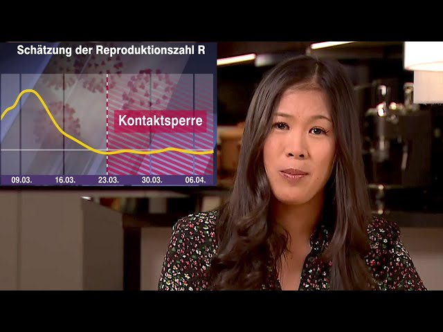 Mai Thi Nguyen-Kim zu R0, Streeck, Lockerungen bei Maybrit Illner am 23.04.2020 (Mai Thi Ultra Cut)