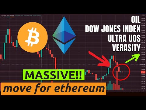 HUGE INDICATOR ON THE ETHEREUM CHART!! Bitcoin Price Analysis | Oil And DJI Technical Analysis