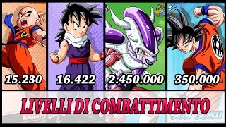 LIVELLI DI COMBATTIMENTO IN DRAGON BALL - Pt.1