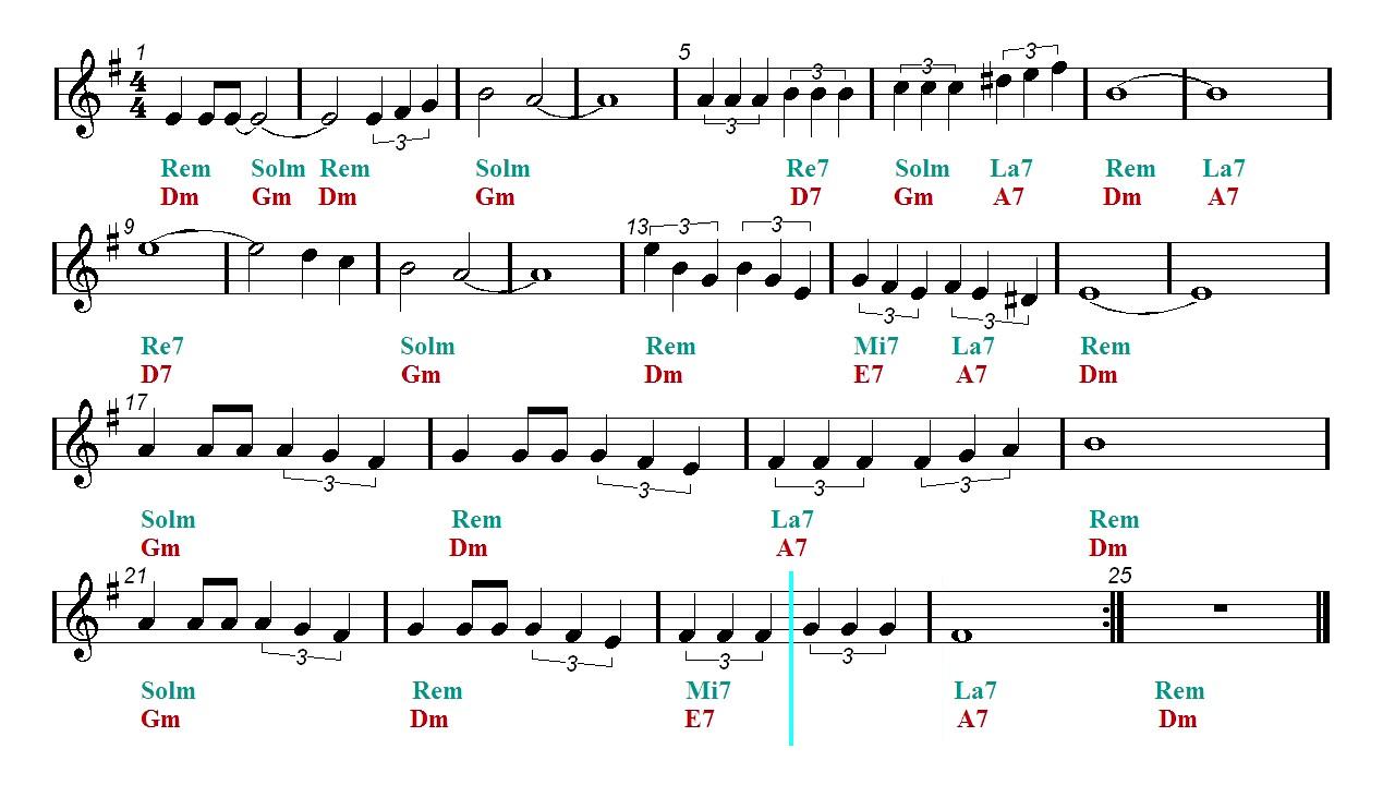 Play Along Bsame Mucho Bb Sheet Music Guitar Chords Youtube