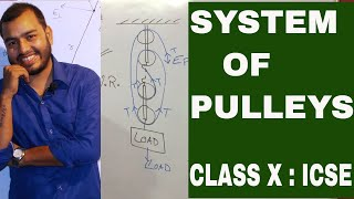 Block & Tackle System Explained : Class X : ICSE  MACHINES