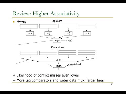 Computer Architecture - Lecture 3: Cache Management and Memory Parallelism (ETH Zürich, Fall 2017)