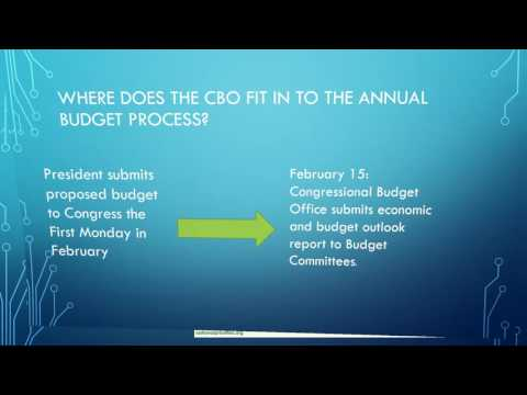 PURPOSE OF THE CONGRESSIONAL BUDGET OFFICE