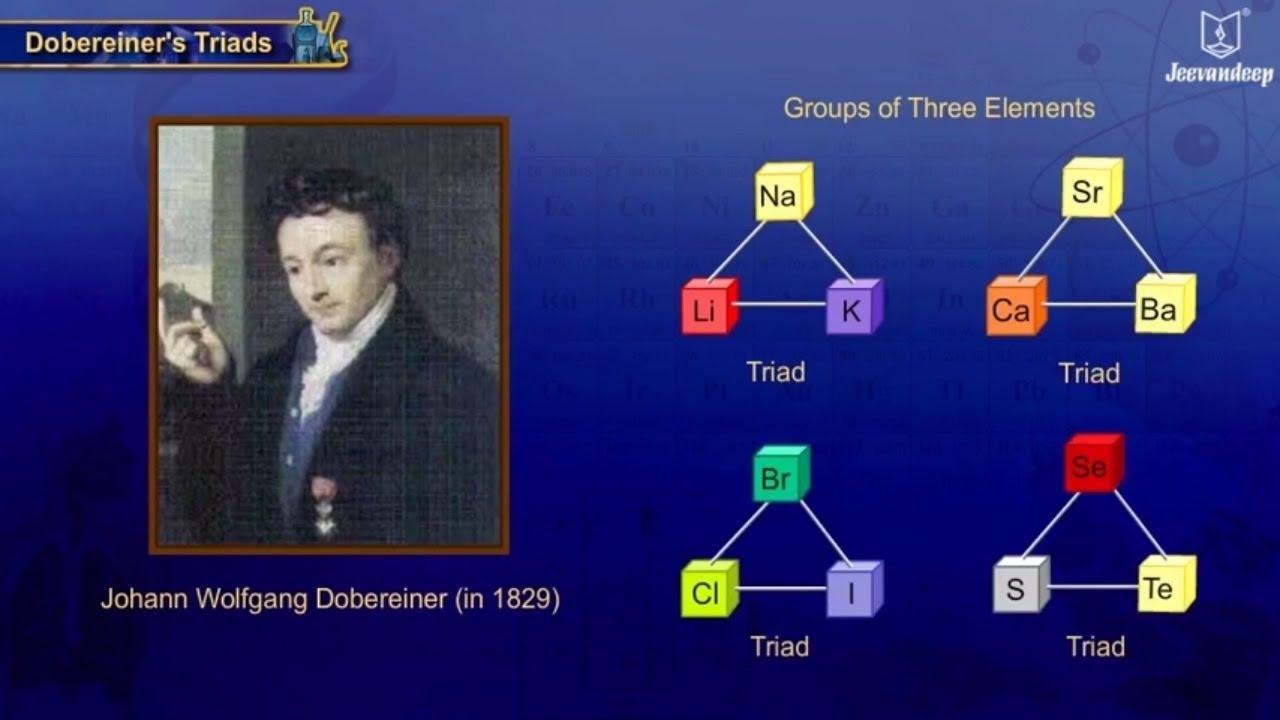Dbereiners triads school of elements part 2 youtube urtaz Image collections