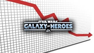 Is SWGoH on the Decline?