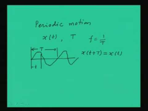 Mod-1 Lec-2 Harmonic and Periodic Motions, Vibration Terminology