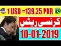 Gold Price Today in Pakistan 10-01-2019 | Gold Rate Today || Aaj Sonay ki Qeemat