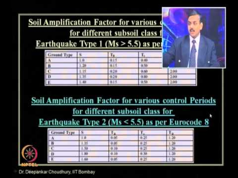 Mod-09 Lec-34 Seismic Analysis and Design of Various Geotechnical Structures