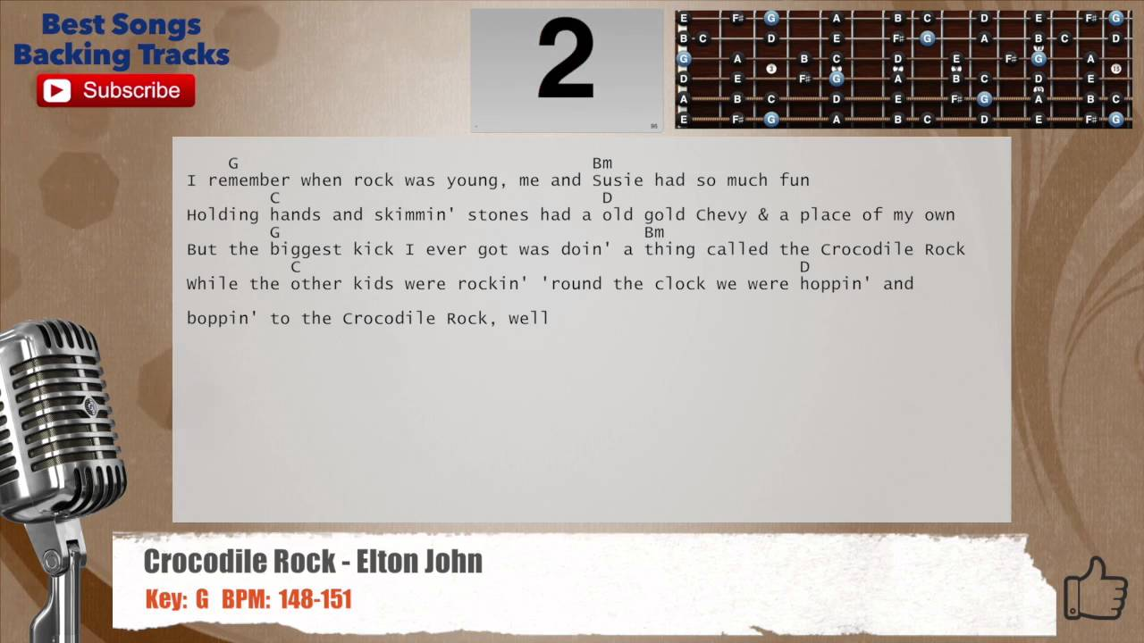 Crocodile Rock Elton John Vocal Backing Track With Chords And