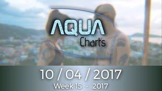 Aqua Charts • Top 100 • 10/04/2017