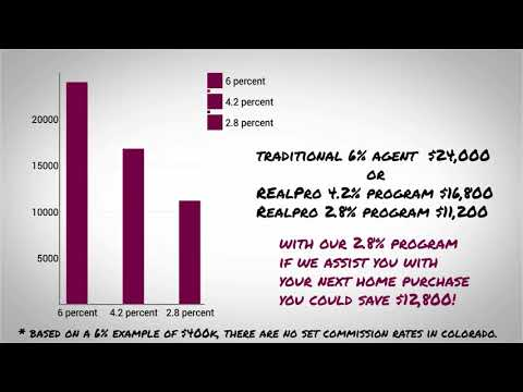 SAVE THOUSANDS w/ RealPro Real Estate Explanation Video