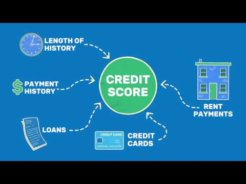 How To Build Credit Quickly By Reporting Your Rent