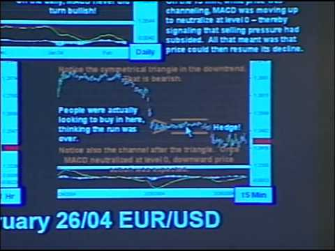 Forex (Форекс) - Peter Bain - Trade Currencies Like The Big Dogs 1