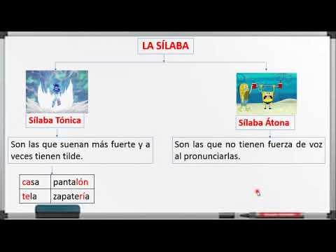 Identificacion De Silaba Tonica Y Atona En Palabras Youtube
