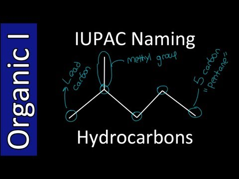 How to name Hydrocarbons (IUPAC Style) - Organic Chemistry I