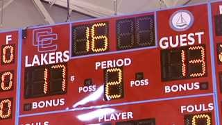 Basic Basketball Keyboard and Scoreboard Operation - Scoreboard Service Company