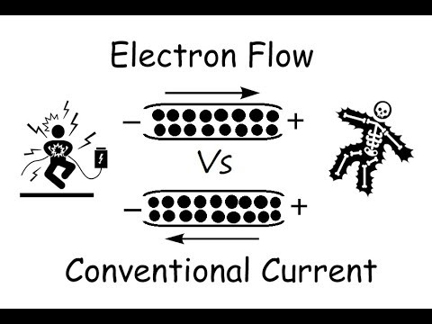 Electron Flow VS Conventional Current (Bengali)