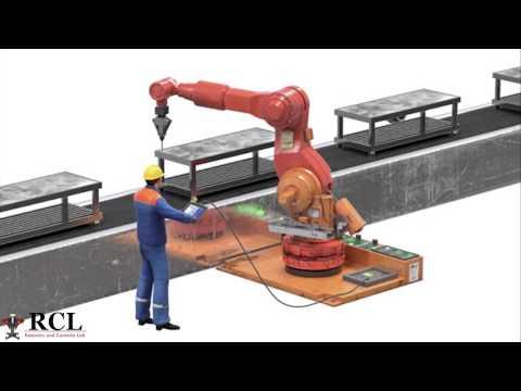 Robot Control Programming
