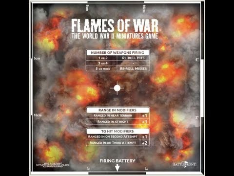 Review Flames Of War Artillery Template By Battlefront Miniatures