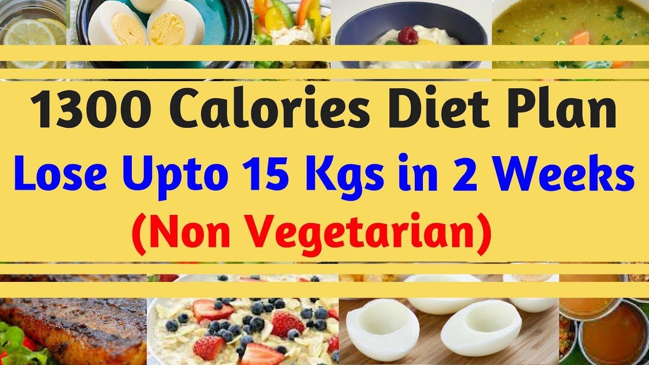 Weight loss programs sarasota fl