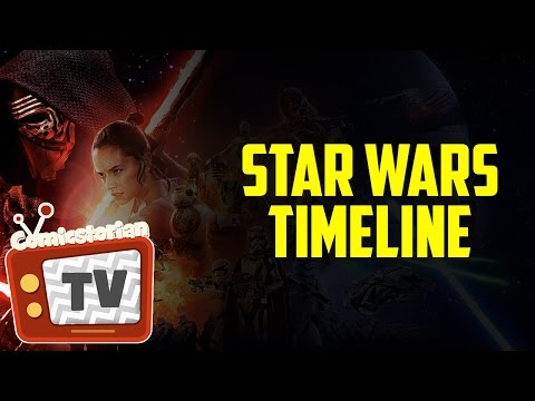 New Star Wars Timeline 2015