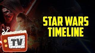 New Star Wars Timeline 2015